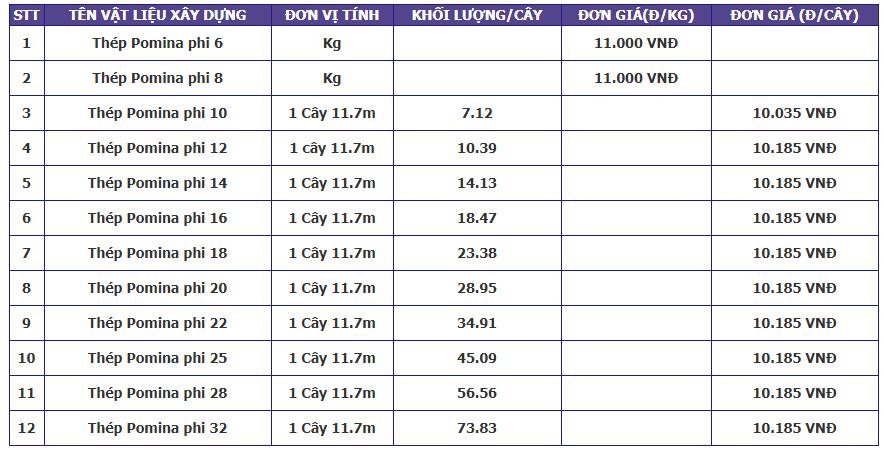 mẫu bảng giá vật liệu xây dựng 1