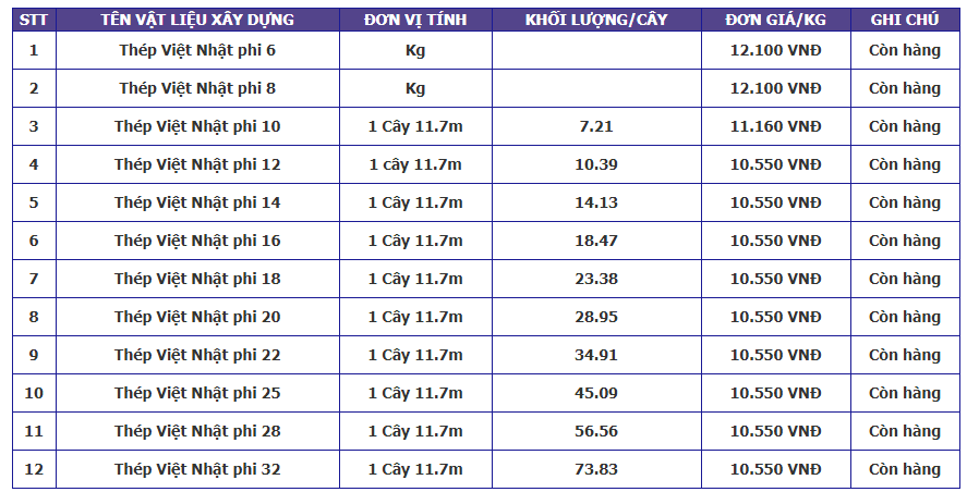 mẫu bảng giá vật liệu xây dựng 2