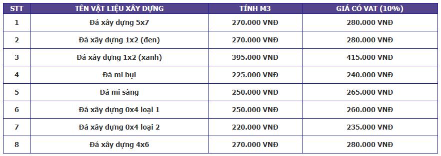 mẫu bảng giá vật liệu xây dựng 5